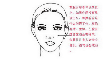Mole illustration on woman face