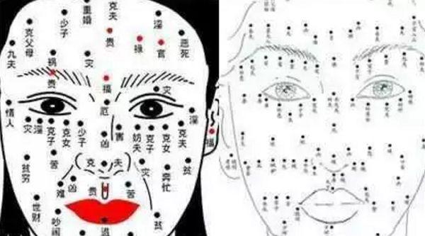 女人脸上有痣代表什么意思