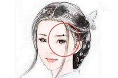 女人眉毛眉尾有痣旺夫吗?女人旺夫相有哪些特点?